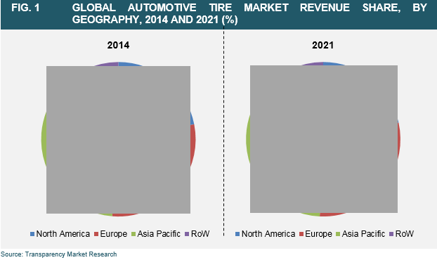 automotive-tire-market