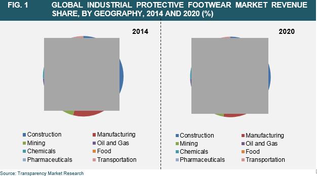 industrial-protective-footwear